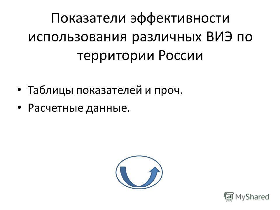 Показатели эффективности использования различных ВИЭ по территории России Таблицы показателей и проч. Расчетные данные.