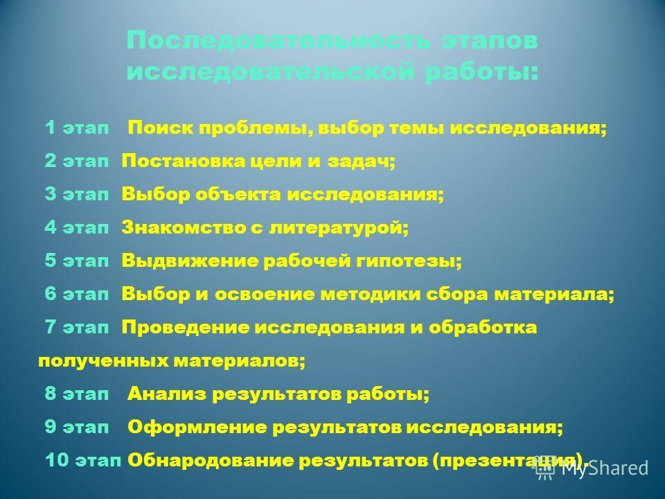 Последовательность этапов исследовательской работы: 1 этап Поиск проблемы, выбор темы исследования; 2 этап Постановка цели и задач; 3 этап Выбор объекта исследования; 4 этап Знакомство с литературой; 5 этап Выдвижение рабочей гипотезы; 6 этап Выбор и