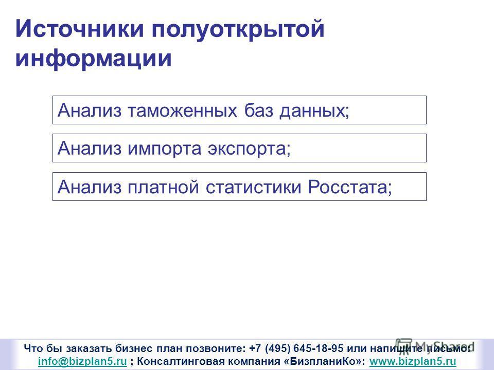 Что бы заказать бизнес план позвоните: +7 (495) 645-18-95 или напишите письмо: info@bizplan5. ru ; Консалтинговая компания «Бизплани Ко»: www.bizplan5. ru info@bizplan5.ruwww.bizplan5. ru Источники полуоткрытой информации Анализ таможенных баз данных