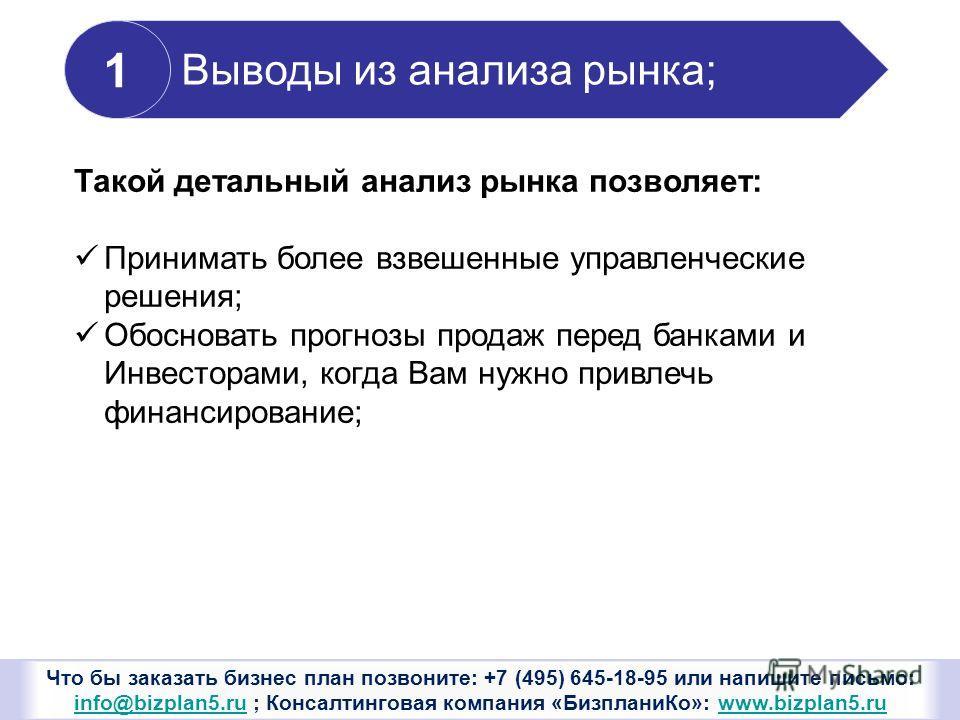 Что бы заказать бизнес план позвоните: +7 (495) 645-18-95 или напишите письмо: info@bizplan5. ru ; Консалтинговая компания «Бизплани Ко»: www.bizplan5. ru info@bizplan5.ruwww.bizplan5. ru Выводы из анализа рынка; 1 Такой детальный анализ рынка позвол