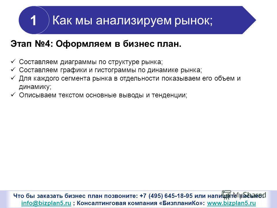 Что бы заказать бизнес план позвоните: +7 (495) 645-18-95 или напишите письмо: info@bizplan5. ru ; Консалтинговая компания «Бизплани Ко»: www.bizplan5. ru info@bizplan5.ruwww.bizplan5. ru Как мы анализируем рынок; 1 Этап 4: Оформляем в бизнес план. С