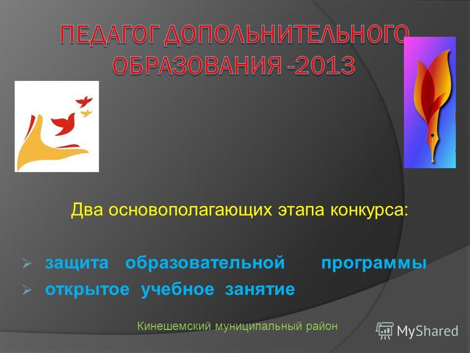 Два основополагающих этапа конкурса: защита образовательной программы открытое учебное занятие Кинешемский муниципальный район