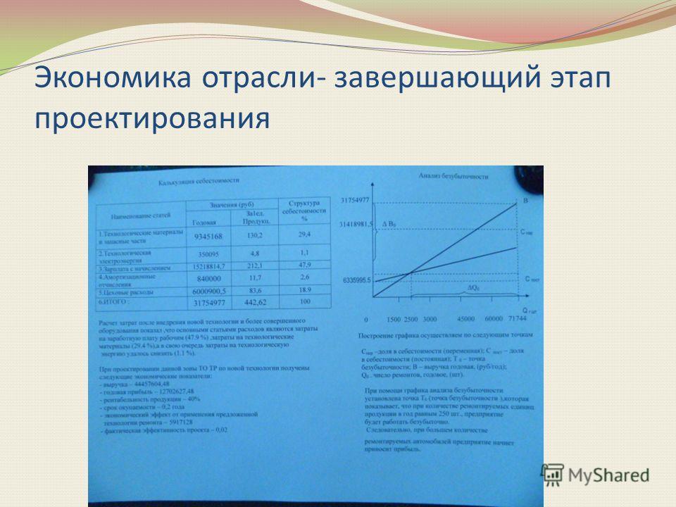 Экономика отрасли- завершающий этап проектирования