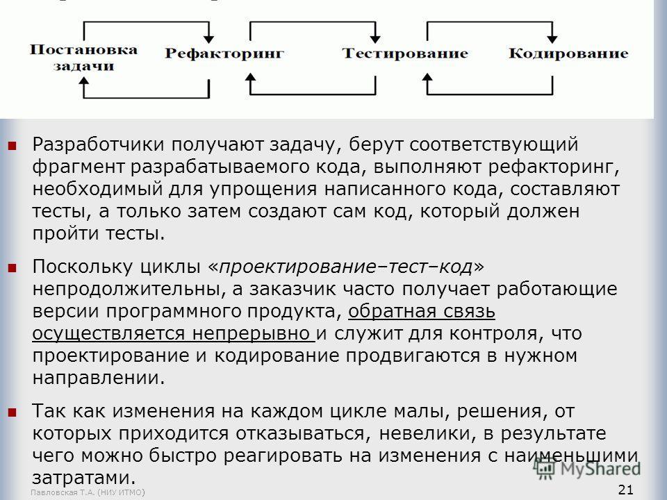 Павловская Т.А. (НИУ ИТМО) 21 Разработчики получают задачу, берут соответствующий фрагмент разрабатываемого кода, выполняют рефакторинг, необходимый для упрощения написанного кода, составляют тесты, а только затем создают сам код, который должен прой