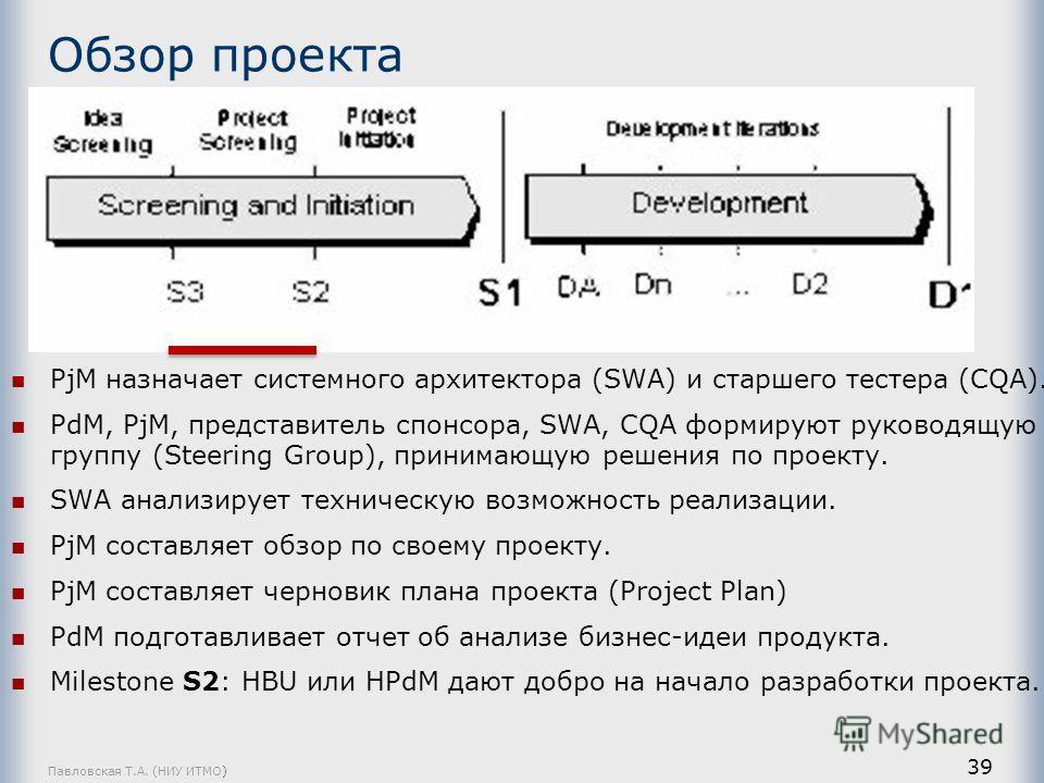 Павловская Т.А. (НИУ ИТМО) 39 Обзор проекта PjM назначает системного архитектора (SWA) и старшего тестера (CQA). PdM, PjM, представитель спонсора, SWA, CQA формируют руководящую группу (Steering Group), принимающую решения по проекту. SWA анализирует