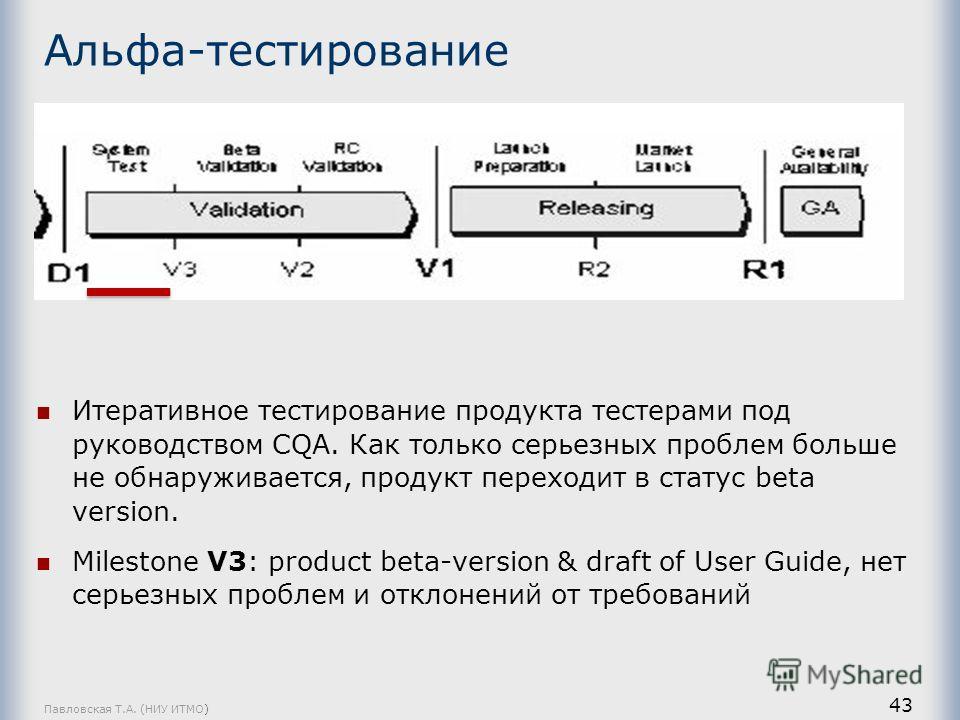 Павловская Т.А. (НИУ ИТМО) 43 Альфа-тестирование Итеративное тестирование продукта тестерами под руководством CQA. Как только серьезных проблем больше не обнаруживается, продукт переходит в статус beta version. Milestone V3: product beta-version & dr