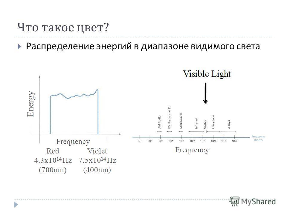 Что такое цвет ? Распределение энергий в диапазоне видимого света