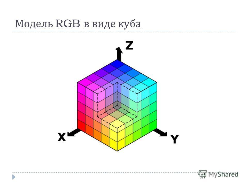 Модель RGB в виде куба