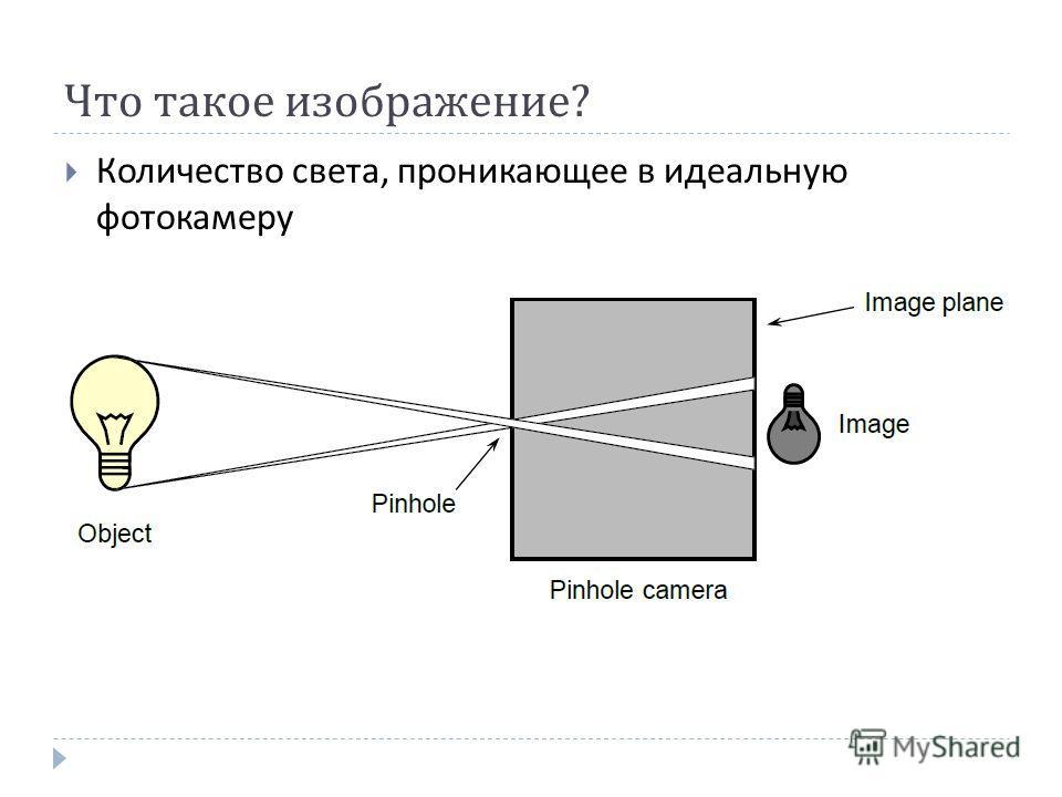 Что такое изображение ? Количество света, проникающее в идеальную фотокамеру