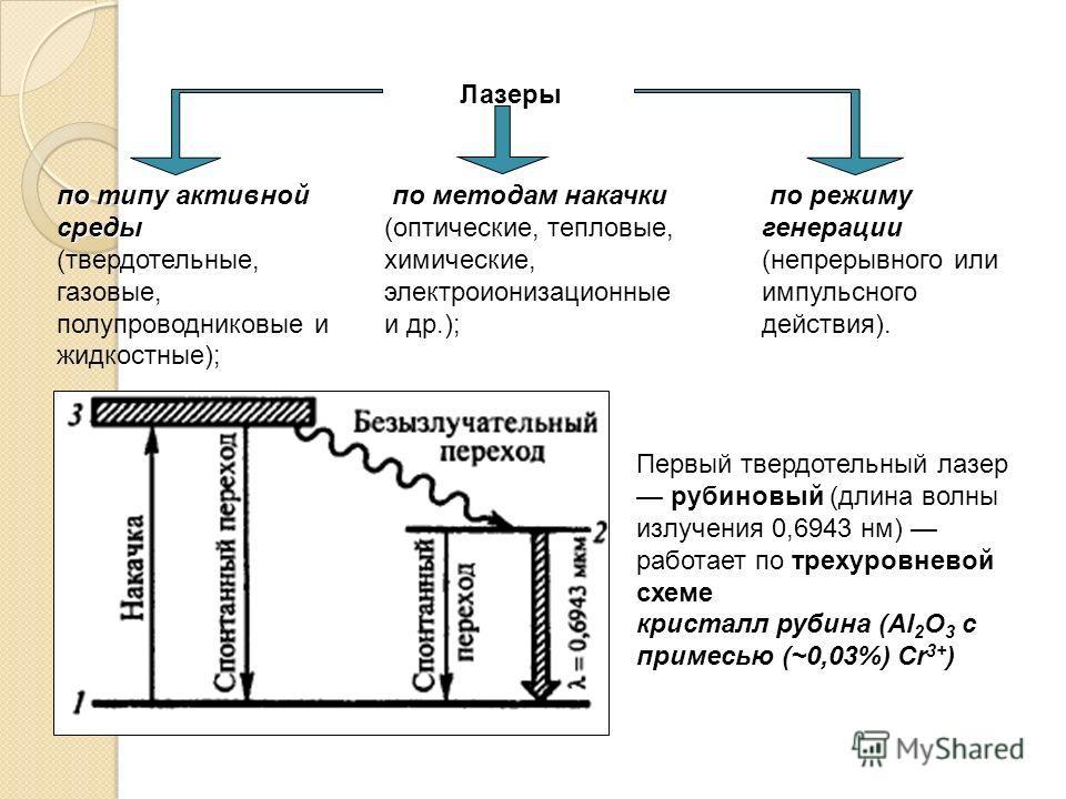 Лазеры по методам накачки по методам накачки (оптические, тепловые, химические, электроионизационные и др.); по типу активной среды по типу активной среды (твердотельные, газовые, полупроводниковые и жидкостные); по режиму генерации по режиму генерац