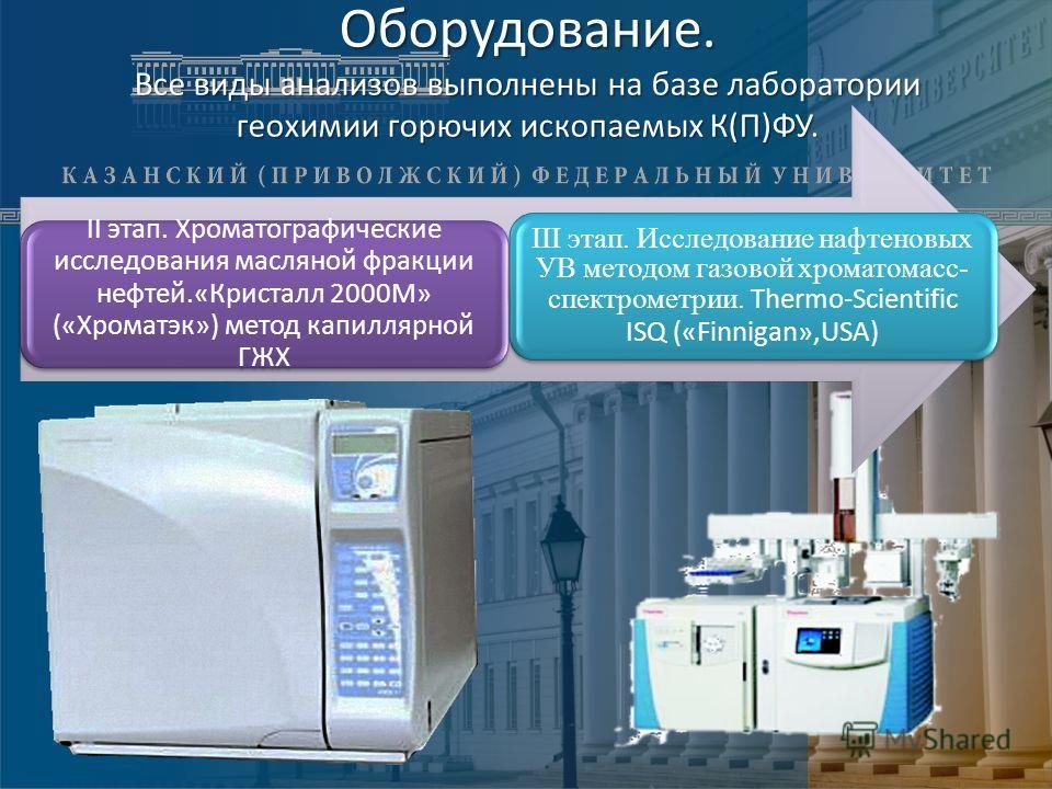 Оборудование. Все виды анализов выполнены на базе лаборатории геохимии горючих ископаемых К(П)ФУ. II этап. Хроматографические исследования масляной фракции нефтей.«Кристалл 2000М» («Хроматэк») метод капиллярной ГЖХ III этап. Исследование нафтеновых У