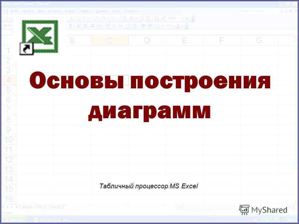 Основы построения диаграмм Табличный процессор MS Excel