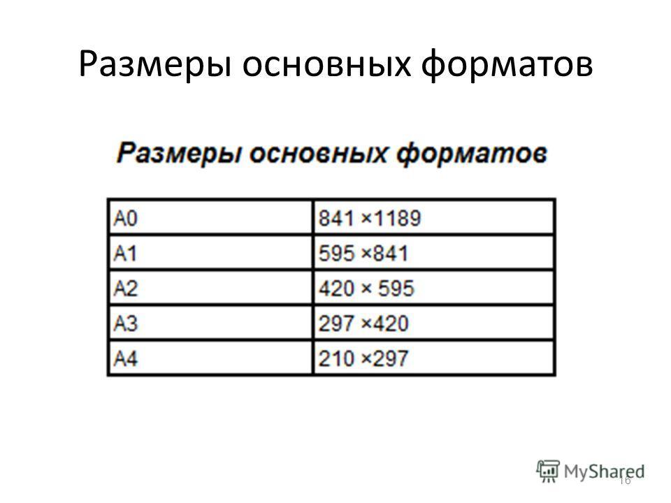 16 Размеры основных форматов
