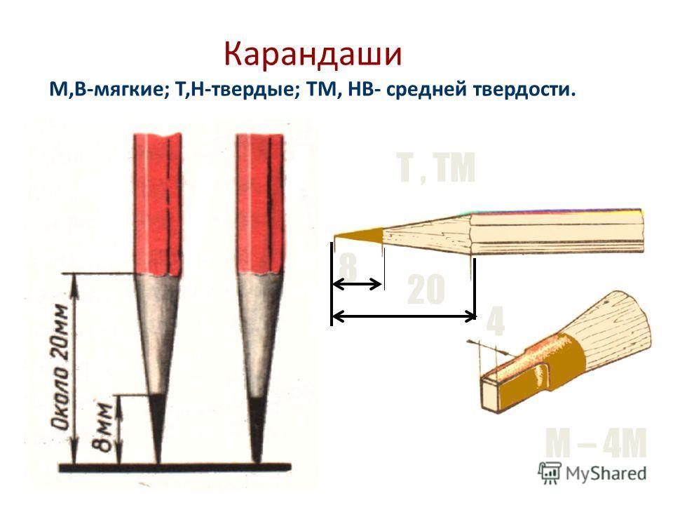Карандаши М,В-мягкие; Т,Н-твердые; ТМ, НВ- средней твердости. 8 Т, ТМ 4 20 М – 4М