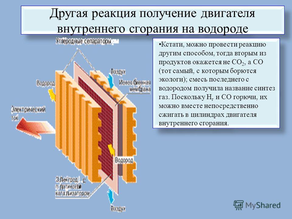 Другая реакция получение двигателя внутреннего сгорания на водороде Кстати, можно провести реакцию другим способом, тогда вторым из продуктов окажется не СО 2, а СО (тот самый, с которым борются экологи); смесь последнего с водородом получила названи