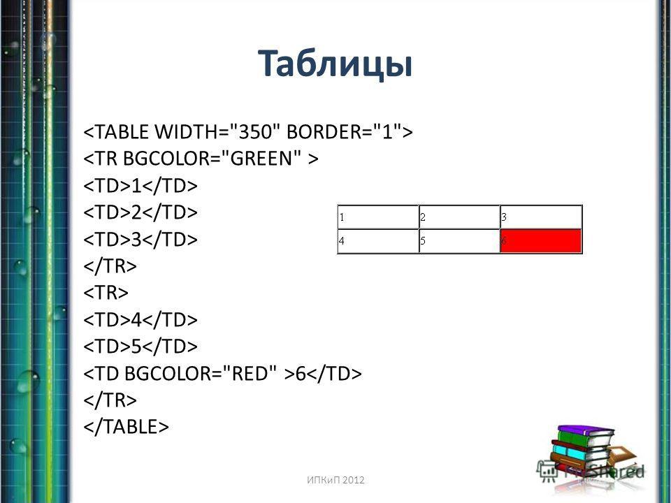 Таблицы 1 2 3 4 5 6 ИПКиП 2012