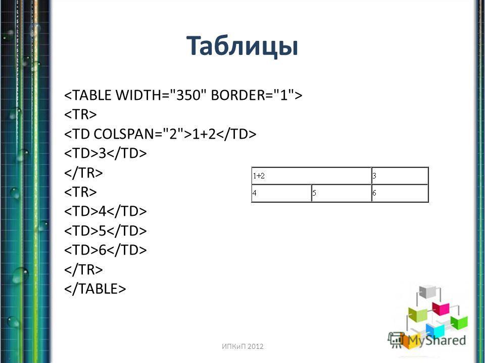 Таблицы 1+2 3 4 5 6 ИПКиП 2012
