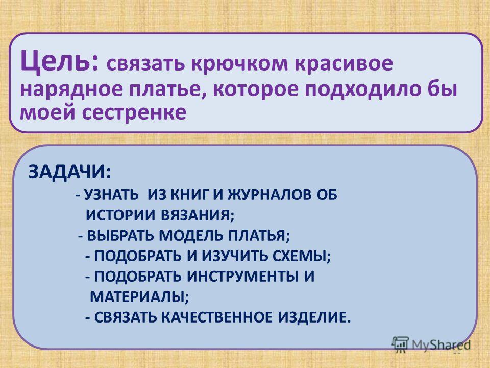 ЗАДАЧИ: - УЗНАТЬ ИЗ КНИГ И ЖУРНАЛОВ ОБ ИСТОРИИ ВЯЗАНИЯ; - ВЫБРАТЬ МОДЕЛЬ ПЛАТЬЯ; - ПОДОБРАТЬ И ИЗУЧИТЬ СХЕМЫ; - ПОДОБРАТЬ ИНСТРУМЕНТЫ И МАТЕРИАЛЫ; - СВЯЗАТЬ КАЧЕСТВЕННОЕ ИЗДЕЛИЕ. Цель: связать крючком красивое нарядное платье, которое подходило бы мо