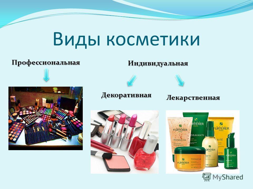 Виды косметики Профессиональная Индивидуальная Декоративная Лекарственная Лекарственная