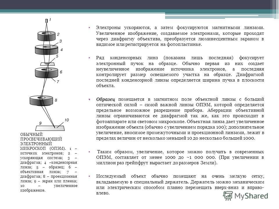 ОБЫЧНЫЙ ПРОСВЕЧИВАЮЩИЙ ЭЛЕКТРОННЫЙ МИКРОСКОП (ОПЭМ). 1 – источник электронов; 2 – ускоряющая система; 3 – диафрагма; 4 –конденсорная линза; 5 – образец; 6 – объективная линза; 7 – диафрагма; 8 – проекционная линза; 9 – экран или пленка; 10 – увеличен