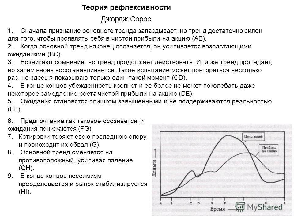 Теория рефлексивности Джордж Сорос 1. Сначала признание основного тренда запаздывает, но тренд достаточно силен для того, чтобы проявлять себя в чистой прибыли на акцию (АВ). 2. Когда основной тренд наконец осознается, он усиливается возрастающими ож