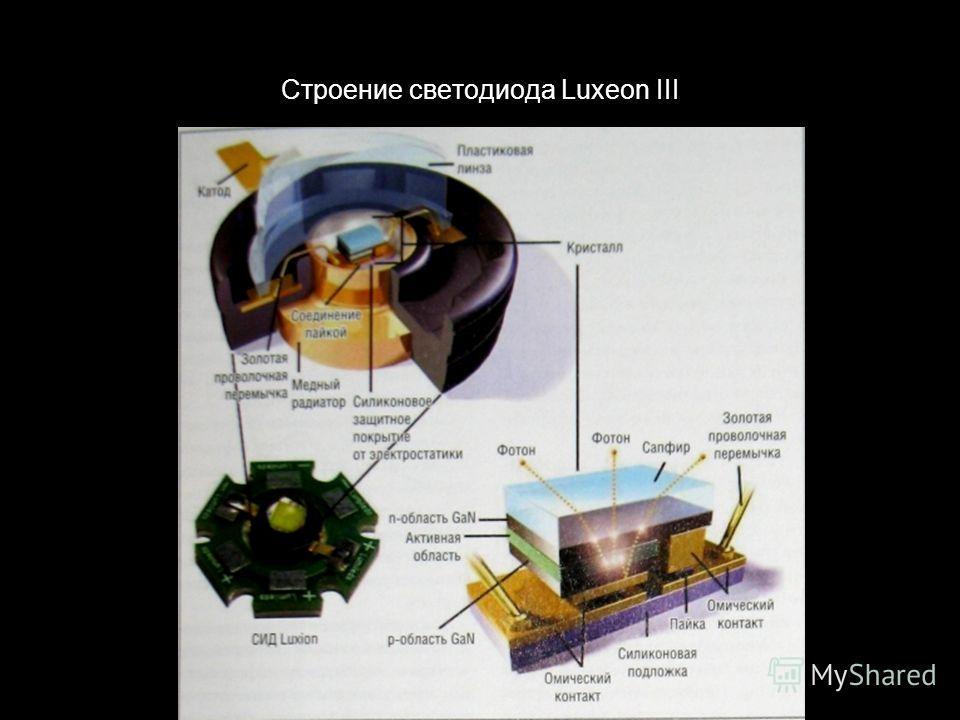 Строение светодиода Luxeon III