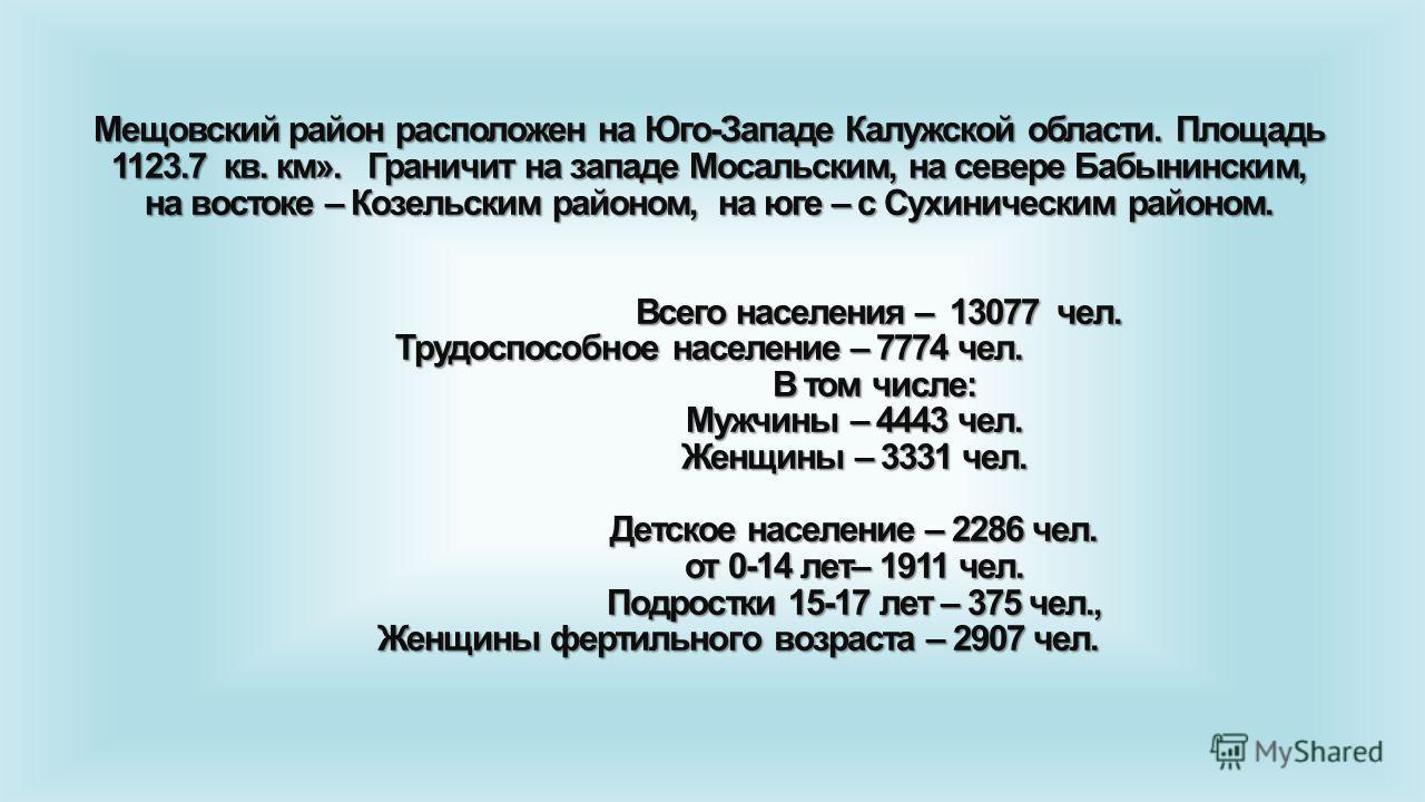 Мещовский район расположен на Юго-Западе Калужской области. Площадь 1123.7 кв. км». Граничит на западе Мосальским, на севере Бабынинским, на востоке – Козельским районом, на юге – с Сухиническим районом. Всего населения – 13077 чел. Трудоспособное на
