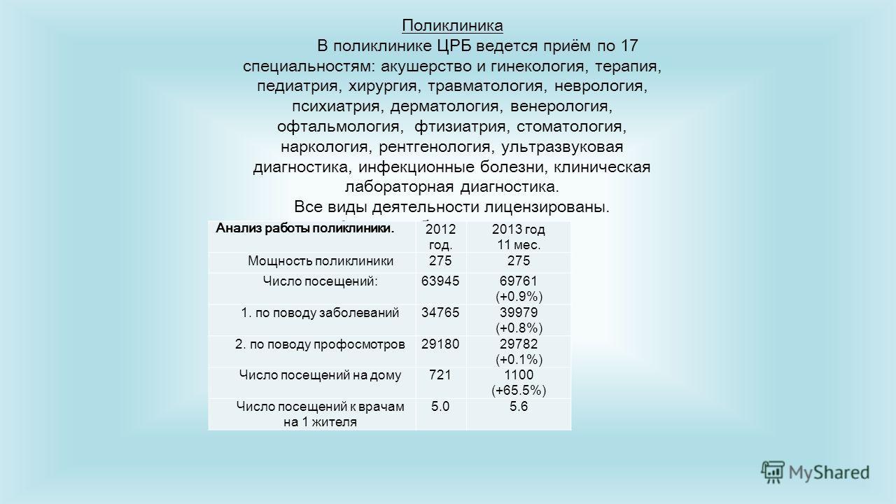 Поликлиника В поликлинике ЦРБ ведется приём по 17 специальностям: акушерство и гинекология, терапия, педиатрия, хирургия, травматология, неврология, психиатрия, дерматология, венерология, офтальмология, фтизиатрия, стоматология, наркология, рентгенол