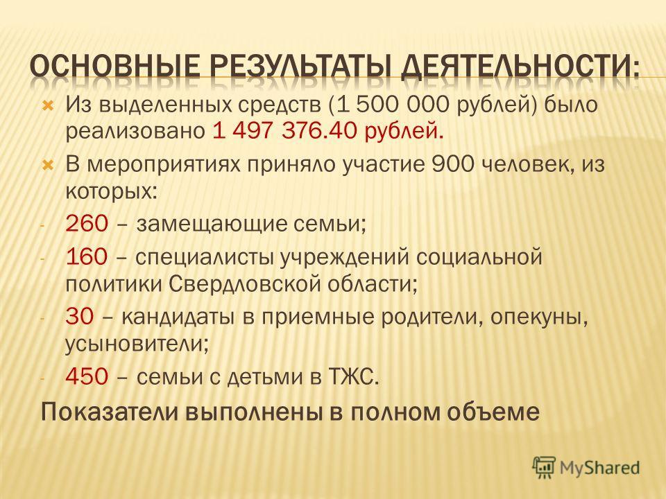 Из выделенных средств (1 500 000 рублей) было реализовано 1 497 376.40 рублей. В мероприятиях приняло участие 900 человек, из которых: - 260 – замещающие семьи; - 160 – специалисты учреждений социальной политики Свердловской области; - 30 – кандидаты