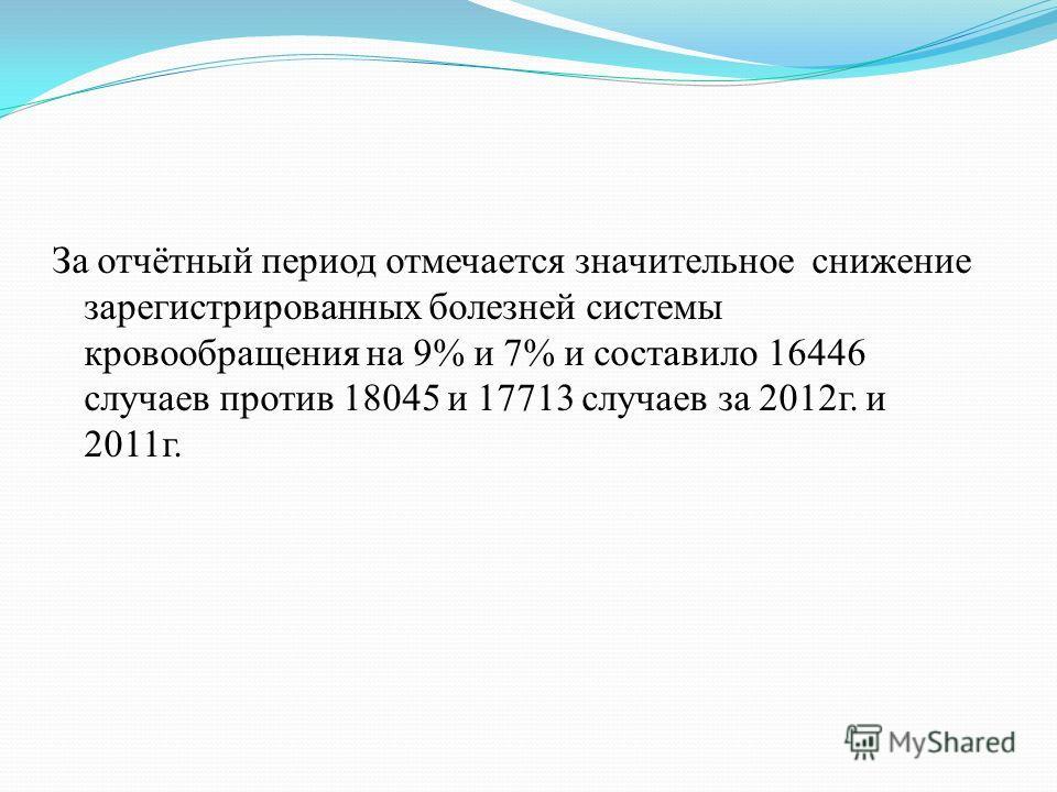 За отчётный период отмечается значительное снижение зарегистрированных болезней системы кровообращения на 9% и 7% и составило 16446 случаев против 18045 и 17713 случаев за 2012 г. и 2011 г.