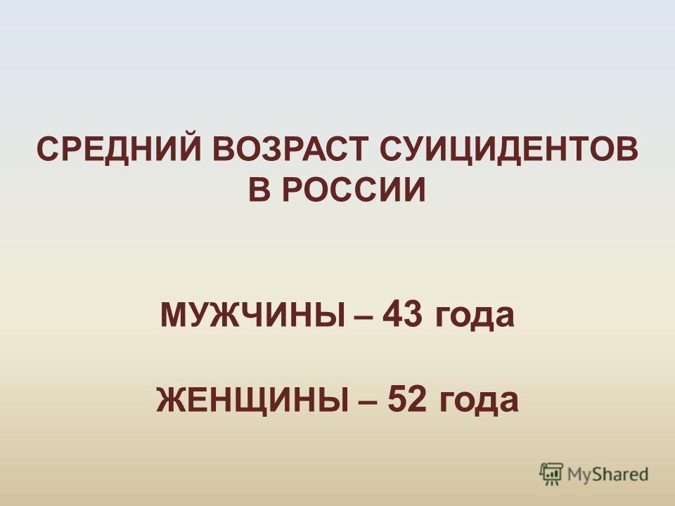 СРЕДНИЙ ВОЗРАСТ СУИЦИДЕНТОВ В РОССИИ МУЖЧИНЫ – 43 года ЖЕНЩИНЫ – 52 года