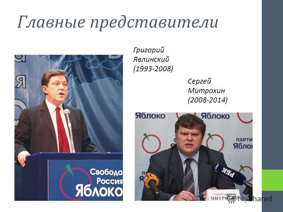 Главные представители Григорий Явлинский (1993-2008) Сергей Митрохин (2008-2014)
