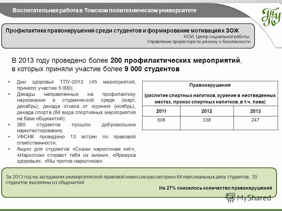 Воспитательная работа в Томском политехническом университете За 2013 год на заседаниях университетской правовой комиссии рассмотрено 64 персональных дела студентов, 35 студентов выселены из общежитий На 27% снизилось количество правонарушений Профила