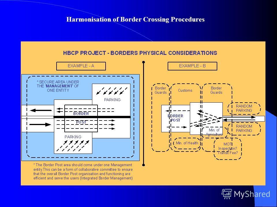 Harmonisation of Border Crossing Procedures
