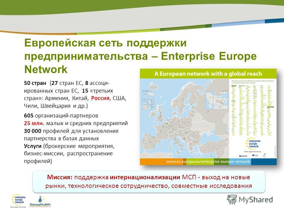 Европейская сеть поддержки предпринимательства – Enterprise Europe Network Миссия: поддержка интернационализации МСП - выход на новые рынки, технологическое сотрудничество, совместные исследования 50 стран (27 стран ЕС, 8 ассоци- ированных стран ЕС,