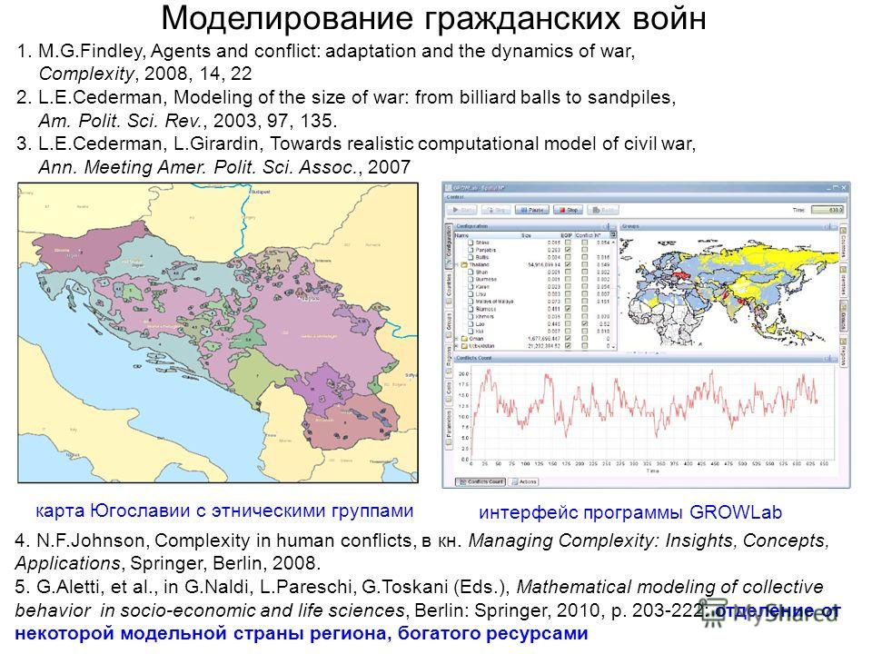Моделирование гражданских войн 1. M.G.Findley, Agents and conflict: adaptation and the dynamics of war, Complexity, 2008, 14, 22 2. L.E.Cederman, Modeling of the size of war: from billiard balls to sandpiles, Am. Polit. Sci. Rev., 2003, 97, 135. 3. L