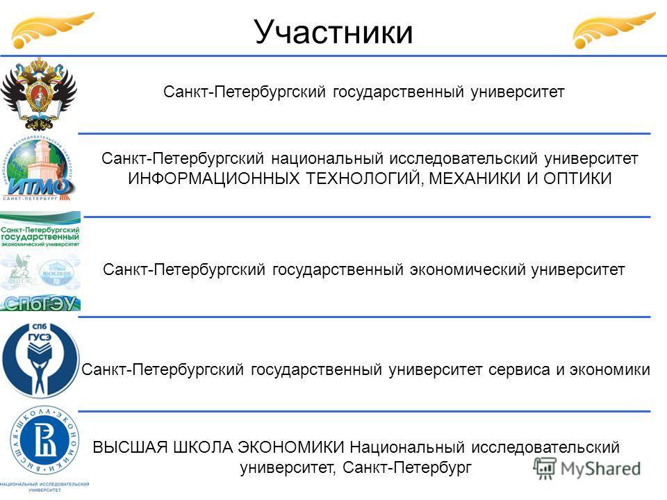 Участники Санкт-Петербургский государственный экономический университет Санкт-Петербургский государственный университет сервиса и экономики ВЫСШАЯ ШКОЛА ЭКОНОМИКИ Национальный исследовательский университет, Санкт-Петербург Санкт-Петербургский государ