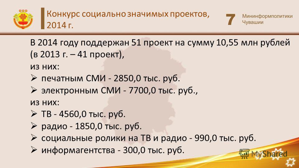 Конкурс социально значимых проектов, 2014 г. В 2014 году поддержан 51 проект на сумму 10,55 млн рублей (в 2013 г. – 41 проект), из них: печатным СМИ - 2850,0 тыс. руб. электронным СМИ - 7700,0 тыс. руб., из них: ТВ - 4560,0 тыс. руб. радио - 1850,0 т