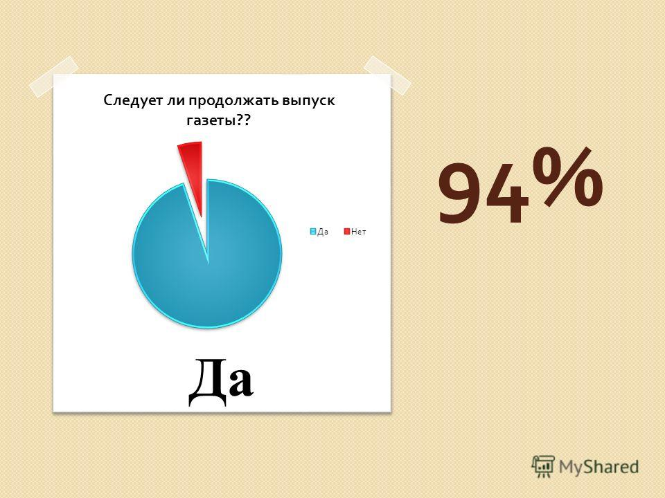 94% Да