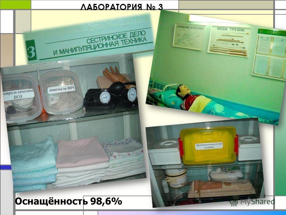ЛАБОРАТОРИЯ 3 Оснащённость 98,6%