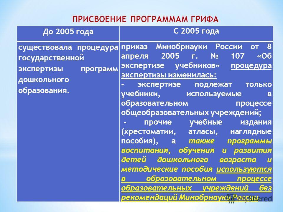 ПРИСВОЕНИЕ ПРОГРАММАМ ГРИФА До 2005 года С 2005 года существовала процедура государственной экспертизы программ дошкольного образования. приказ Минобрнауки России от 8 апреля 2005 г. 107 «Об экспертизе учебников» процедура экспертизы изменилась: - эк
