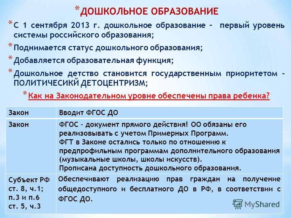 * ДОШКОЛЬНОЕ ОБРАЗОВАНИЕ * С 1 сентября 2013 г. дошкольное образование – первый уровень системы российского образования; * Поднимается статус дошкольного образования; * Добавляется образовательная функция; * Дошкольное детство становится государствен
