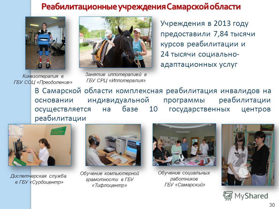 Реабилитационные учреждения Самарской области 30 В Самарской области комплексная реабилитация инвалидов на основании индивидуальной программы реабилитации осуществляется на базе 10 государственных центров реабилитации Кинезотерапия в ГБУ СОЦ «Преодол