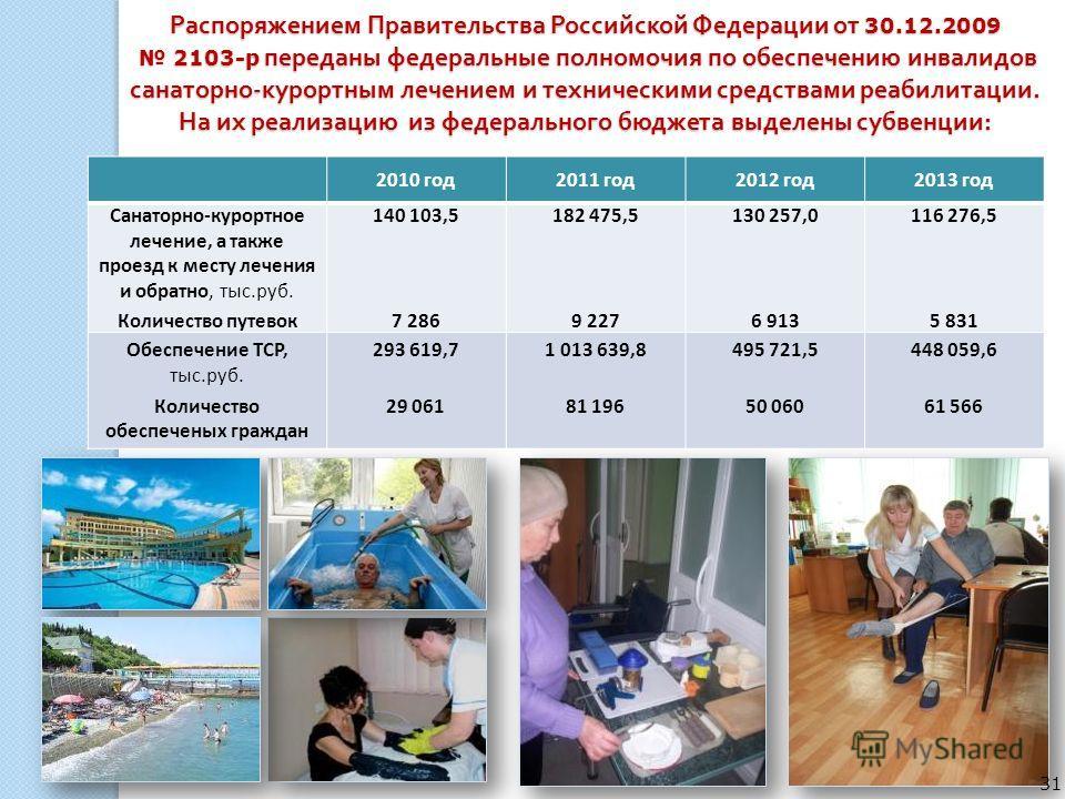 Распоряжением Правительства Российской Федерации от 30.12.2009 2103-р переданы федеральные полномочия по обеспечению инвалидов санаторно - курортным лечением и техническими средствами реабилитации. На их реализацию из федерального бюджета выделены су