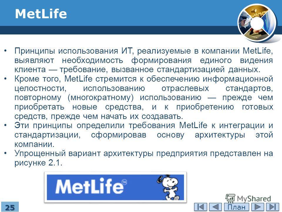 MetLife Принципы использования ИТ, реализуемые в компании MetLife, выявляют необходимость формирования единого видения клиента требование, вызванное стандартизацией данных. Кроме того, MetLife стремится к обеспечению информационной целостности, испол