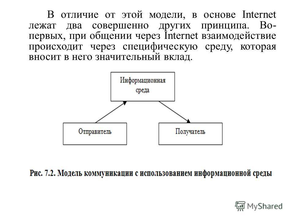 В отличие от этой модели, в основе Internet лежат два совершенно других принципа. Во- первых, при общении через Internet взаимодействие происходит через специфическую среду, которая вносит в него значительный вклад.