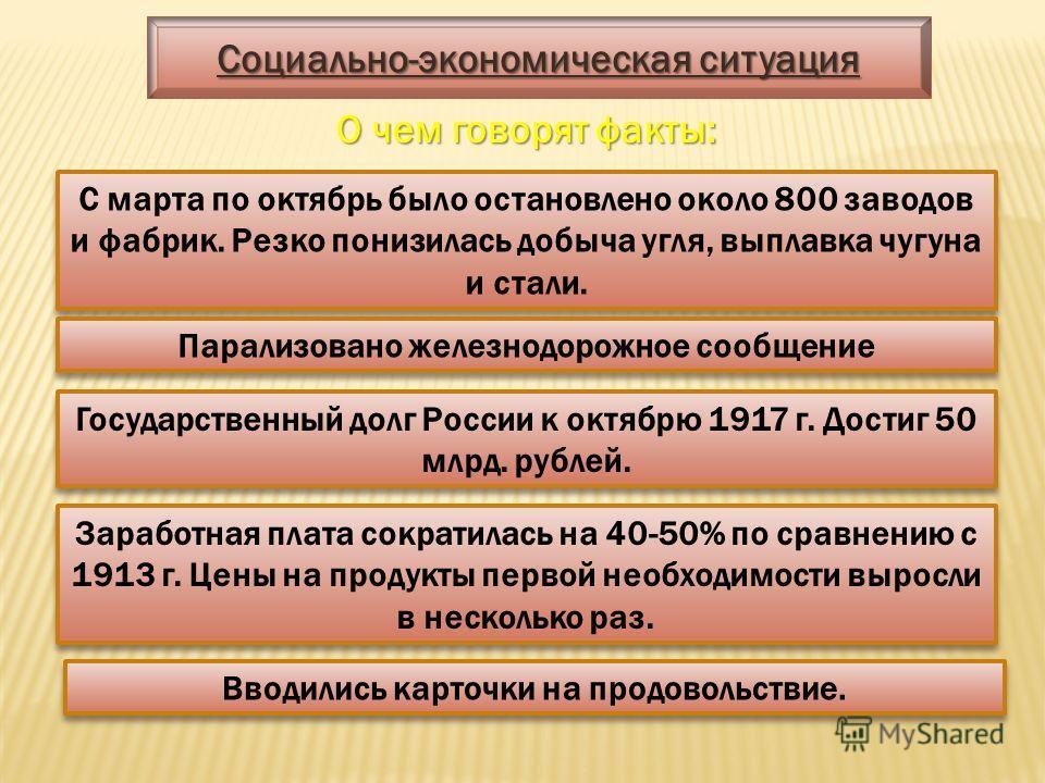 Социально-экономическая ситуация С марта по октябрь было остановлено около 800 заводов и фабрик. Резко понизилась добыча угля, выплавка чугуна и стали. О чем говорят факты: Парализовано железнодорожное сообщение Государственный долг России к октябрю