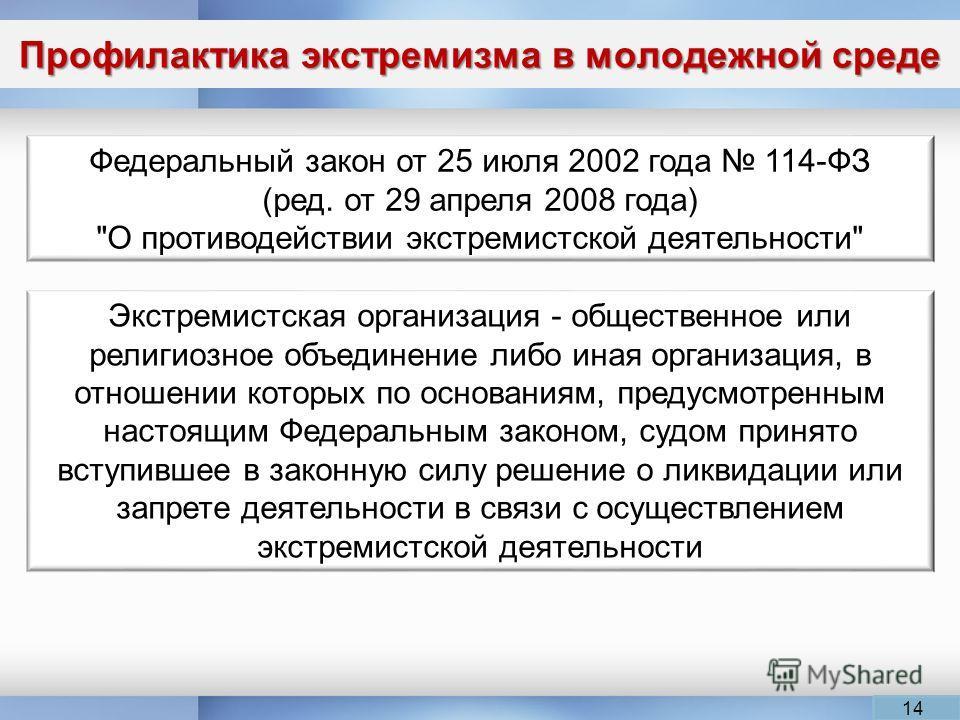 Профилактика экстремизма в молодежной среде Федеральный закон от 25 июля 2002 года 114-ФЗ (ред. от 29 апреля 2008 года)