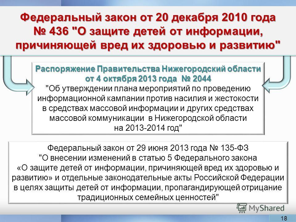 Распоряжение Правительства Нижегородский области от 4 октября 2013 года 2044