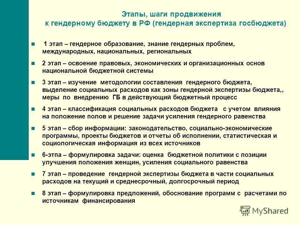 Этапы, шаги продвижения к гендерному бюджету в РФ (гендерная экспертиза госбюджета) 1 этап – гендерное образование, знание гендерных проблем, международных, национальных, региональных 2 этап – освоение правовых, экономических и организационных основ